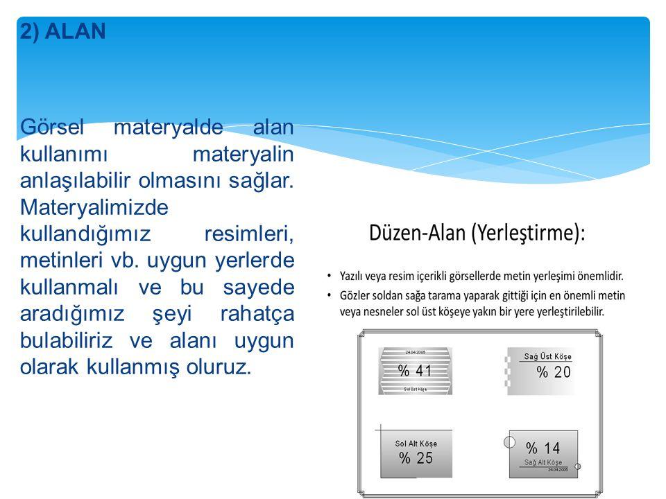2) ALAN Görsel materyalde alan kullanımı materyalin anlaşılabilir olmasını sağlar.