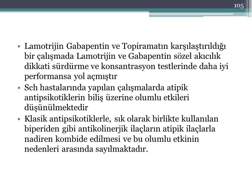 Lamotrijin Gabapentin ve Topiramatın karşılaştırıldığı bir çalışmada Lamotrijin ve Gabapentin sözel akıcılık dikkati sürdürme ve konsantrasyon testler