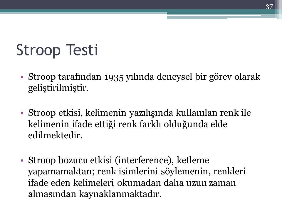 Stroop Testi Stroop tarafından 1935 yılında deneysel bir görev olarak geliştirilmiştir. Stroop etkisi, kelimenin yazılışında kullanılan renk ile kelim