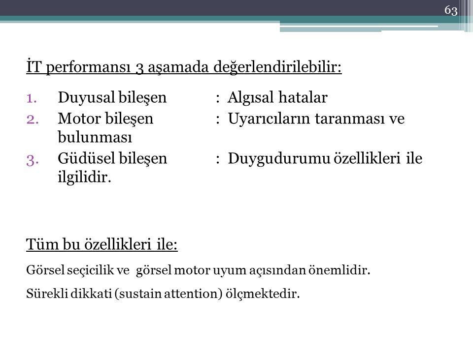İT performansı 3 aşamada değerlendirilebilir: 1.Duyusal bileşen: Algısal hatalar 2.Motor bileşen: Uyarıcıların taranması ve bulunması 3.Güdüsel bileşe
