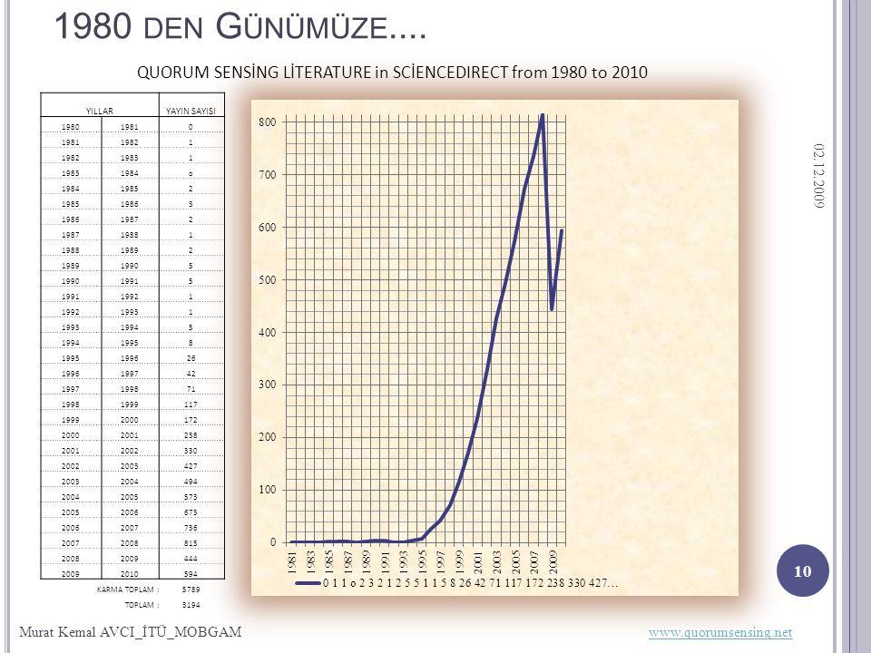 1980 DEN G ÜNÜMÜZE....