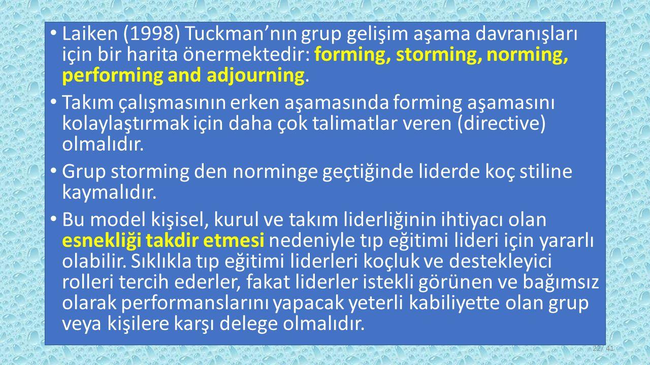 Laiken (1998) Tuckman'nın grup gelişim aşama davranışları için bir harita önermektedir: forming, storming, norming, performing and adjourning.