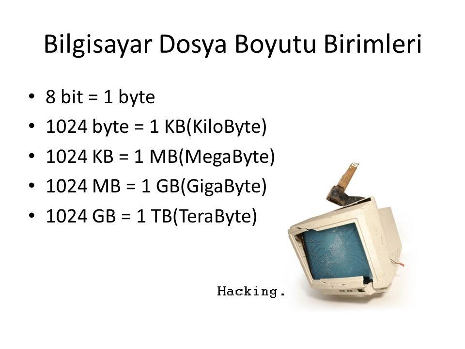 Bilgisayar Dosya Boyutu Birimleri 8 bit = 1 byte 1024 byte = 1 KB(KiloByte) 1024 KB = 1 MB(MegaByte) 1024 MB = 1 GB(GigaByte) 1024 GB = 1 TB(TeraByte)
