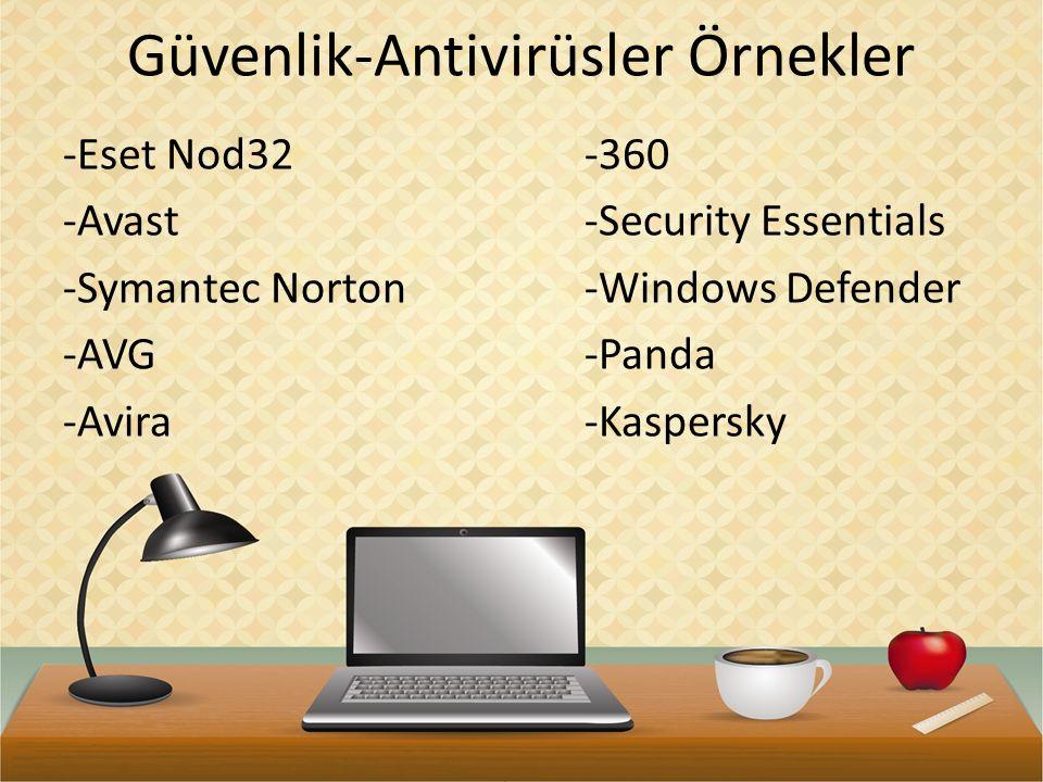 Güvenlik-Antivirüsler Örnekler -Eset Nod32-360 -Avast-Security Essentials -Symantec Norton-Windows Defender -AVG-Panda -Avira-Kaspersky