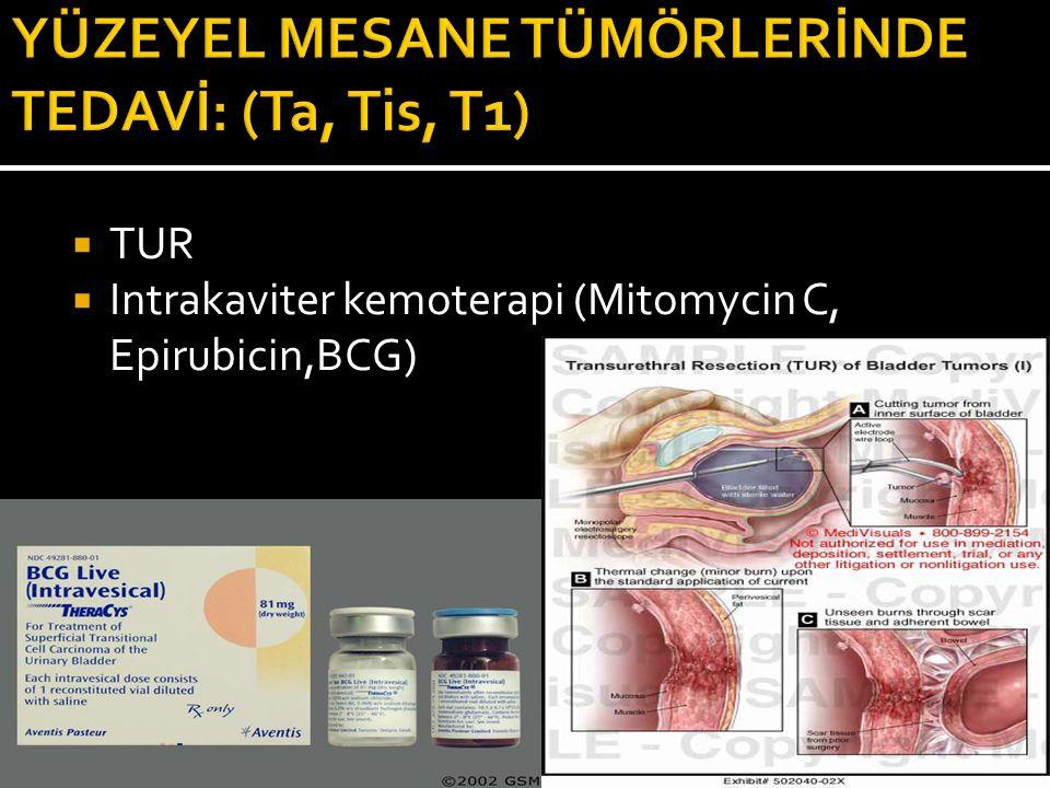  TUR  Intrakaviter kemoterapi (Mitomycin C, Epirubicin,BCG)