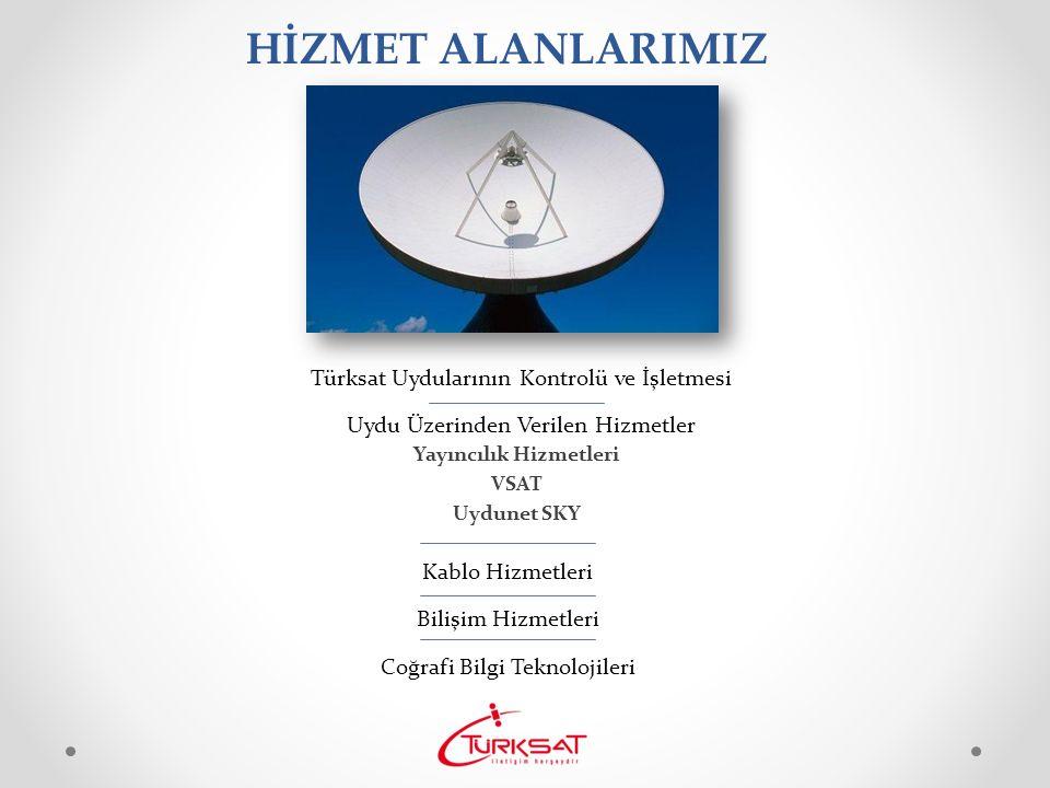 HİZMET ALANLARIMIZ Türksat Uydularının Kontrolü ve İşletmesi Uydu Üzerinden Verilen Hizmetler Yayıncılık Hizmetleri VSAT Uydunet SKY Kablo Hizmetleri
