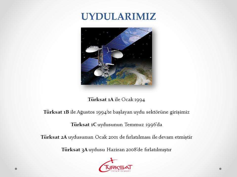 UYDULARIMIZ Türksat 1A ile Ocak 1994 Türksat 1B ile Ağustos 1994'te başlayan uydu sektörüne girişimiz Türksat 1C uydusunun Temmuz 1996'da Türksat 2A u