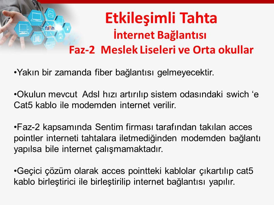 Etkileşimli Tahta İnternet Bağlantısı Faz-2 Meslek Liseleri ve Orta okullar Yakın bir zamanda fiber bağlantısı gelmeyecektir. Okulun mevcut Adsl hızı