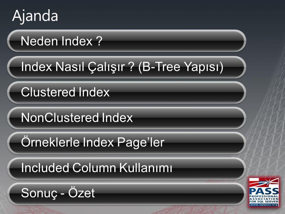 Unique Clustered Index NonUnique Clustered Index Clustered Index'te Page'lerin Yapısı Heap Tablo + Unique NonClustered Index Unique Clustered Index + Unique NonClustered Index NonUnique Clustered Index + Unique NonClustered Index NonUnique Clustered Index + NonUnique NonClustered Index NonClustered Index'te Page'lerin Yapısı