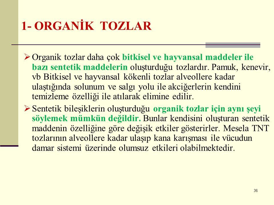 1- ORGANİK TOZLAR  Organik tozlar daha çok bitkisel ve hayvansal maddeler ile bazı sentetik maddelerin oluşturduğu tozlardır. Pamuk, kenevir, vb Bitk