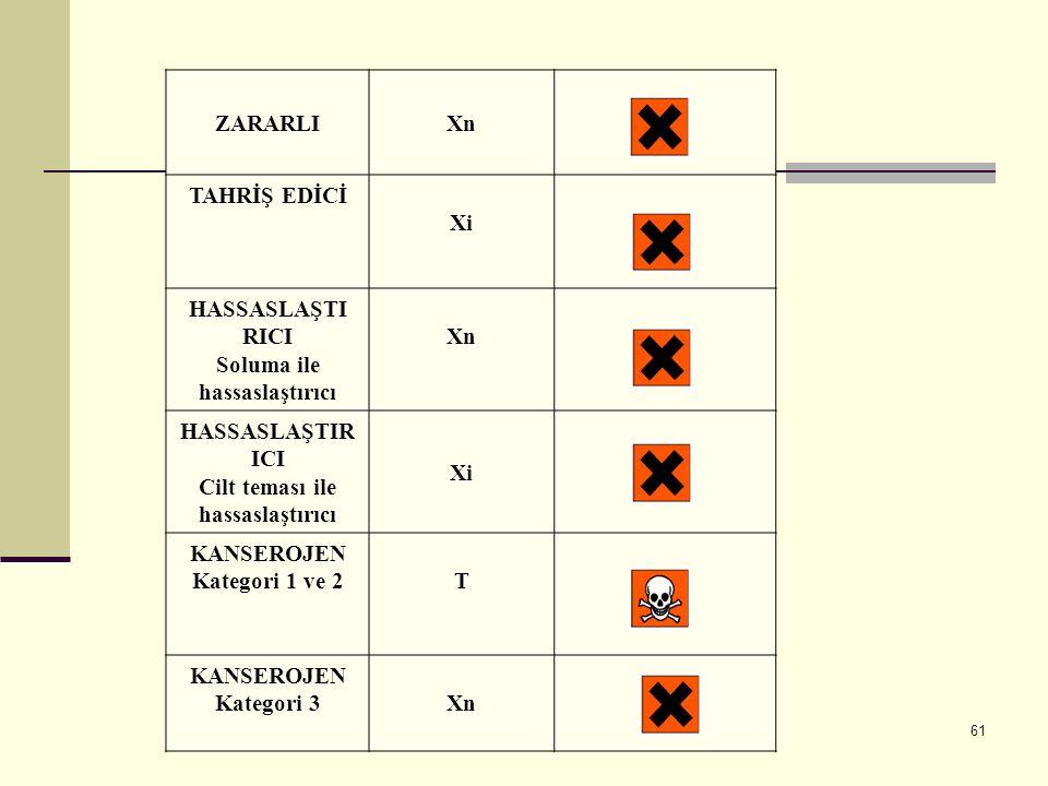 ZARARLIXn TAHRİŞ EDİCİ Xi HASSASLAŞTI RICI Soluma ile hassaslaştırıcı Xn HASSASLAŞTIR ICI Cilt teması ile hassaslaştırıcı Xi KANSEROJEN Kategori 1 ve