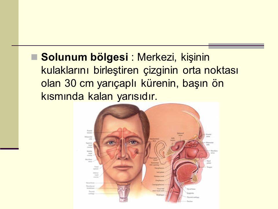 Solunum bölgesi : Merkezi, kişinin kulaklarını birleştiren çizginin orta noktası olan 30 cm yarıçaplı kürenin, başın ön kısmında kalan yarısıdır.