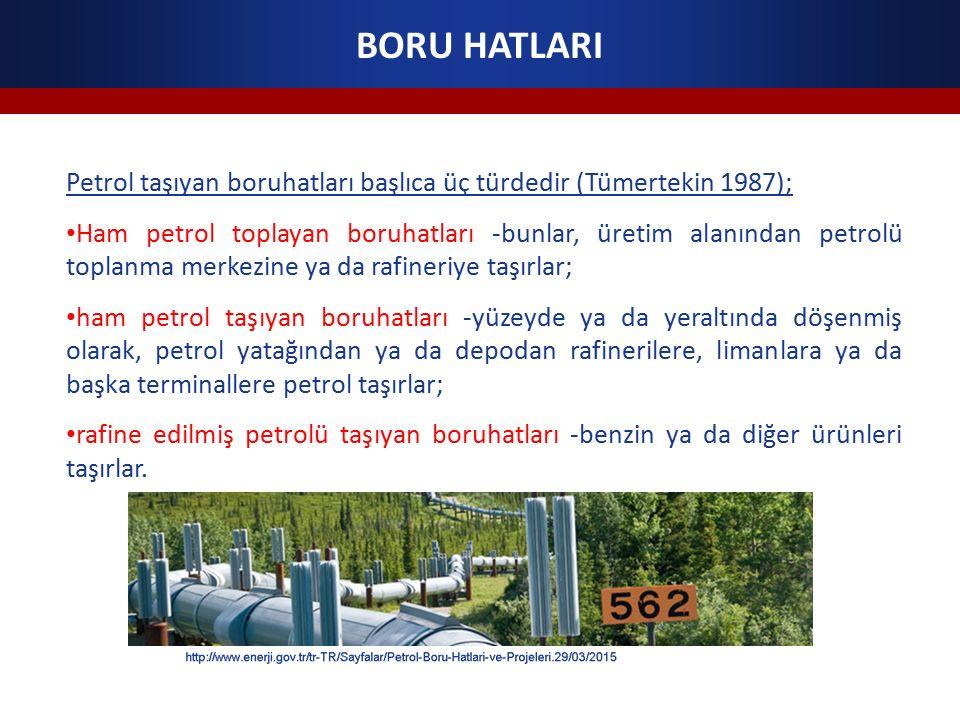 BORU HATLARI Petrol taşıyan boruhatları başlıca üç türdedir (Tümertekin 1987); Ham petrol toplayan boruhatları -bunlar, üretim alanından petrolü toplanma merkezine ya da rafineriye taşırlar; ham petrol taşıyan boruhatları -yüzeyde ya da yeraltında döşenmiş olarak, petrol yatağından ya da depodan rafinerilere, limanlara ya da başka terminallere petrol taşırlar; rafine edilmiş petrolü taşıyan boruhatları -benzin ya da diğer ürünleri taşırlar.