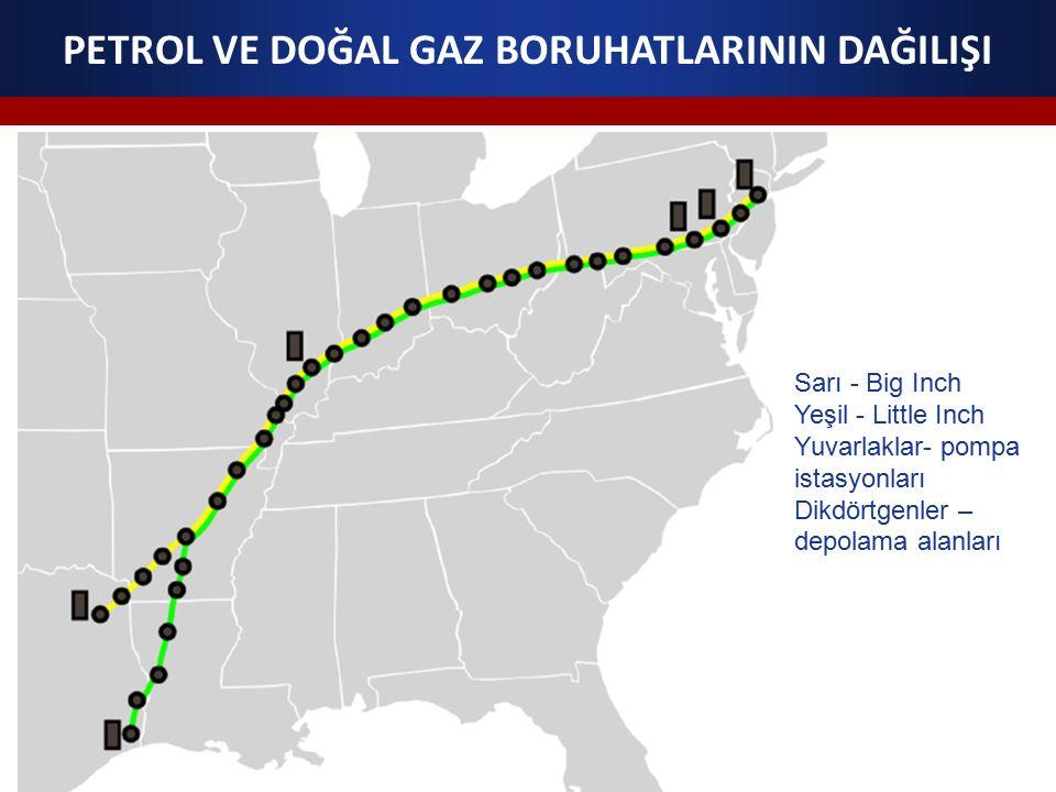 PETROL VE DOĞAL GAZ BORUHATLARININ DAĞILIŞI Sarı - Big Inch Yeşil - Little Inch Yuvarlaklar- pompa istasyonları Dikdörtgenler – depolama alanları