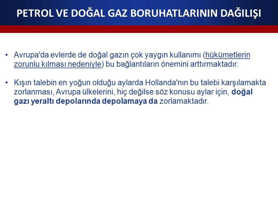 PETROL VE DOĞAL GAZ BORUHATLARININ DAĞILIŞI Avrupa'da evlerde de doğal gazın çok yaygın kullanımı (hükümetlerin zorunlu kılması nedeniyle) bu bağlantı