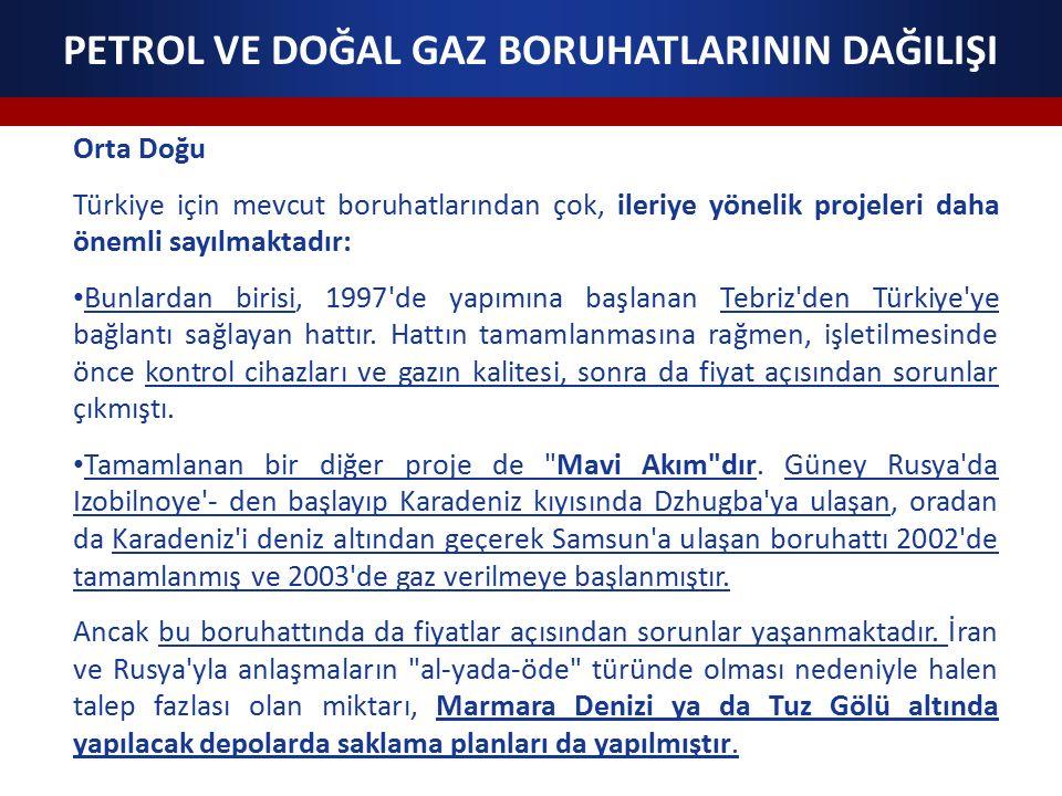 PETROL VE DOĞAL GAZ BORUHATLARININ DAĞILIŞI Orta Doğu Türkiye için mevcut boruhatlarından çok, ileriye yönelik projeleri daha önemli sayılmaktadır: Bunlardan birisi, 1997 de yapımına başlanan Tebriz den Türkiye ye bağlantı sağlayan hattır.