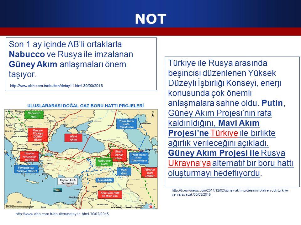 NOT Türkiye ile Rusya arasında beşincisi düzenlenen Yüksek Düzeyli İşbirliği Konseyi, enerji konusunda çok önemli anlaşmalara sahne oldu. Putin, Güney