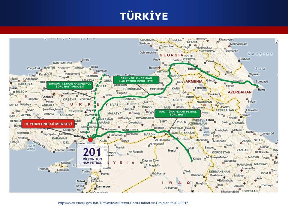 TÜRKİYE http://www.enerji.gov.tr/tr-TR/Sayfalar/Petrol-Boru-Hatlari-ve-Projeleri.29/03/2015
