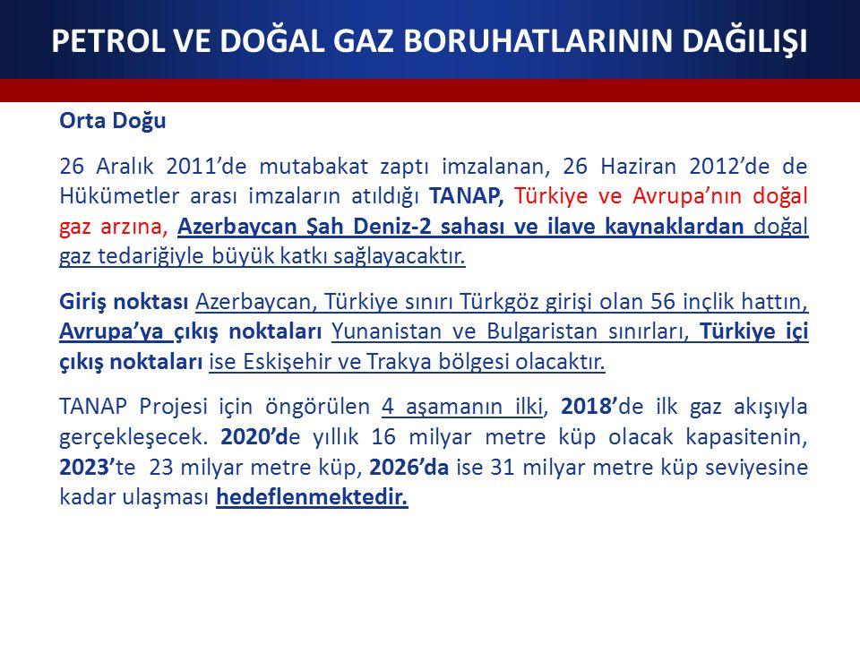 PETROL VE DOĞAL GAZ BORUHATLARININ DAĞILIŞI Orta Doğu 26 Aralık 2011'de mutabakat zaptı imzalanan, 26 Haziran 2012'de de Hükümetler arası imzaların atıldığı TANAP, Türkiye ve Avrupa'nın doğal gaz arzına, Azerbaycan Şah Deniz-2 sahası ve ilave kaynaklardan doğal gaz tedariğiyle büyük katkı sağlayacaktır.