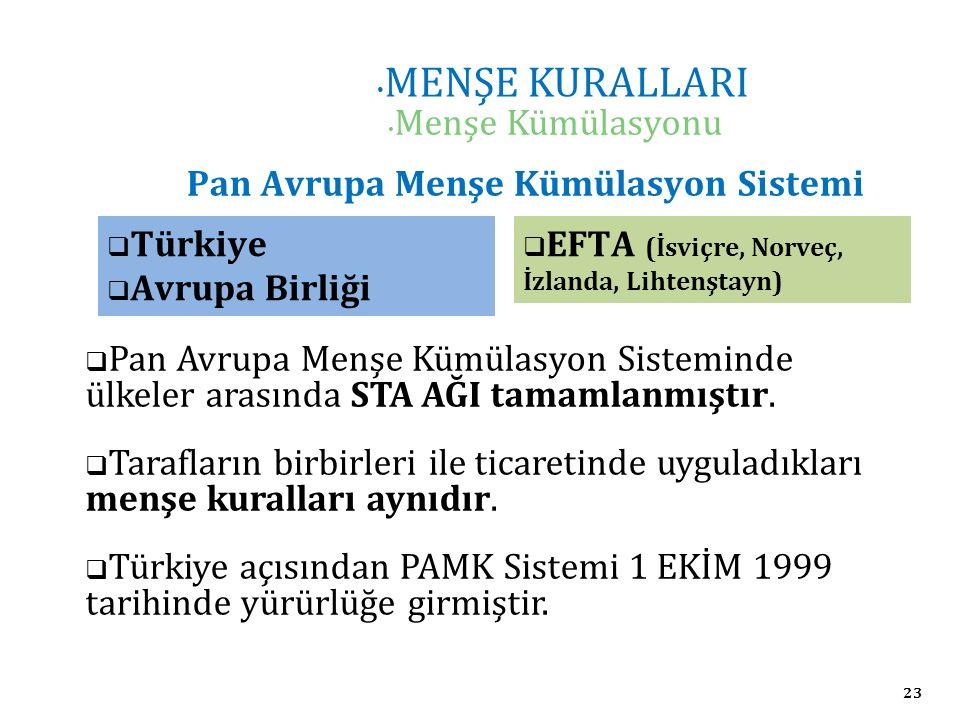 23 MENŞE KURALLARI Menşe Kümülasyonu Pan Avrupa Menşe Kümülasyon Sistemi  Türkiye  Avrupa Birliği  EFTA (İsviçre, Norveç, İzlanda, Lihtenştayn)  Pan Avrupa Menşe Kümülasyon Sisteminde ülkeler arasında STA AĞI tamamlanmıştır.