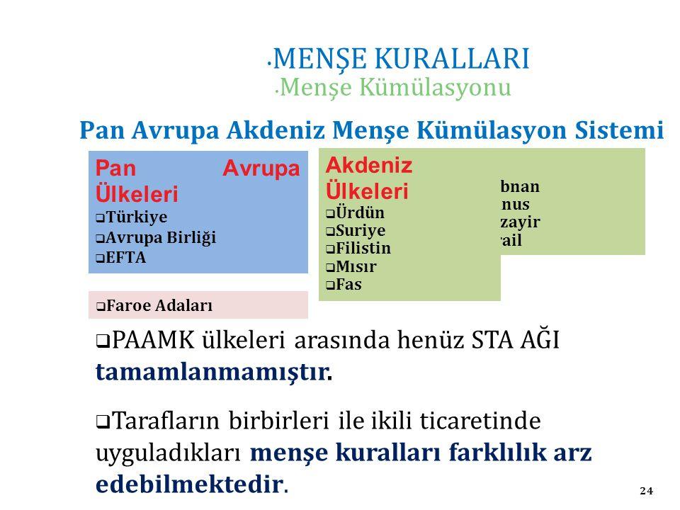 24 MENŞE KURALLARI Menşe Kümülasyonu Pan Avrupa Akdeniz Menşe Kümülasyon Sistemi Pan Avrupa Ülkeleri  Türkiye  Avrupa Birliği  EFTA  Faroe Adaları  PAAMK ülkeleri arasında henüz STA AĞI tamamlanmamıştır.