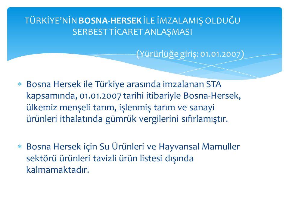  Bosna Hersek ile Türkiye arasında imzalanan STA kapsamında, 01.01.2007 tarihi itibariyle Bosna-Hersek, ülkemiz menşeli tarım, işlenmiş tarım ve sanayi ürünleri ithalatında gümrük vergilerini sıfırlamıştır.