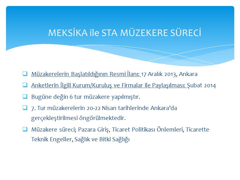  Müzakerelerin Başlatıldığının Resmi İlanı: 17 Aralık 2013, Ankara  Anketlerin İlgili Kurum/Kuruluş ve Firmalar ile Paylaşılması: Şubat 2014  Bugüne değin 6 tur müzakere yapılmıştır.