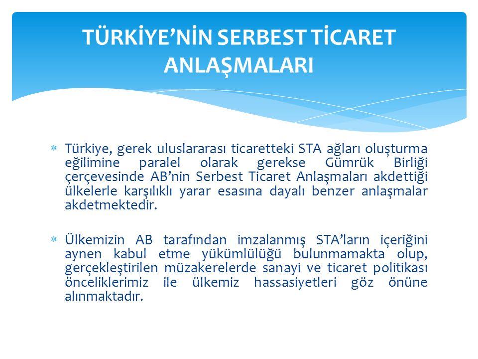  Türkiye, gerek uluslararası ticaretteki STA ağları oluşturma eğilimine paralel olarak gerekse Gümrük Birliği çerçevesinde AB'nin Serbest Ticaret Anlaşmaları akdettiği ülkelerle karşılıklı yarar esasına dayalı benzer anlaşmalar akdetmektedir.