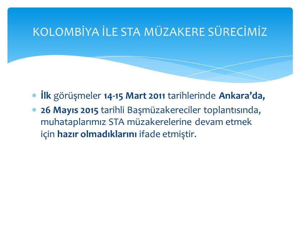  İlk görüşmeler 14-15 Mart 2011 tarihlerinde Ankara'da,  26 Mayıs 2015 tarihli Başmüzakereciler toplantısında, muhataplarımız STA müzakerelerine devam etmek için hazır olmadıklarını ifade etmiştir.