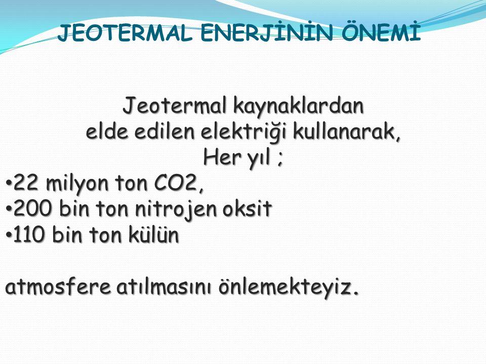 JEOTERMAL ENERJİNİN ÖNEMİ Jeotermal kaynaklardan elde edilen elektriği kullanarak, Her yıl ; 22 milyon ton CO2, 22 milyon ton CO2, 200 bin ton nitroje