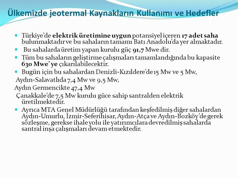 Ülkemizde jeotermal Kaynakların Kullanımı ve Hedefler Türkiye'de elektrik üretimine uygun potansiyel içeren 17 adet saha bulunmaktadır ve bu sahaların