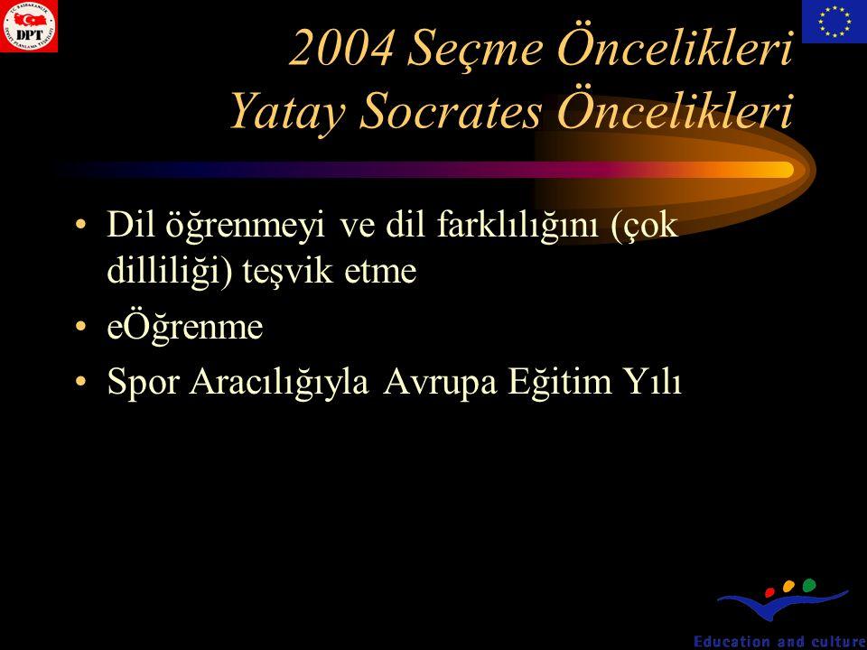 2004 Seçme Öncelikleri Yatay Socrates Öncelikleri Dil öğrenmeyi ve dil farklılığını (çok dilliliği) teşvik etme eÖğrenme Spor Aracılığıyla Avrupa Eğitim Yılı