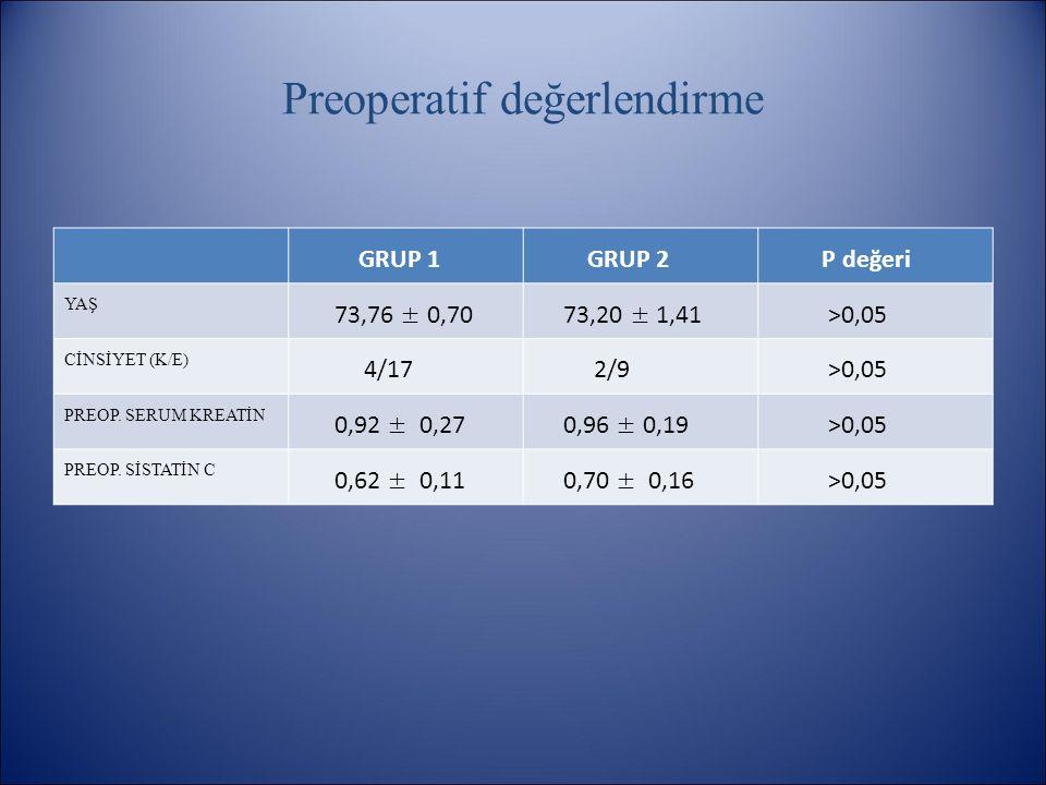 Preoperatif değerlendirme GRUP 1 GRUP 2 P değeri YAŞ 73,76 ± 0,70 73,20 ± 1,41 >0,05 CİNSİYET (K/E) 4/17 2/9 >0,05 PREOP. SERUM KREATİN 0,92 ± 0,27 0,