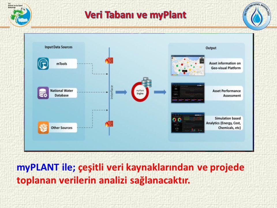 myPLANT ile; çeşitli veri kaynaklarından ve projede toplanan verilerin analizi sağlanacaktır.