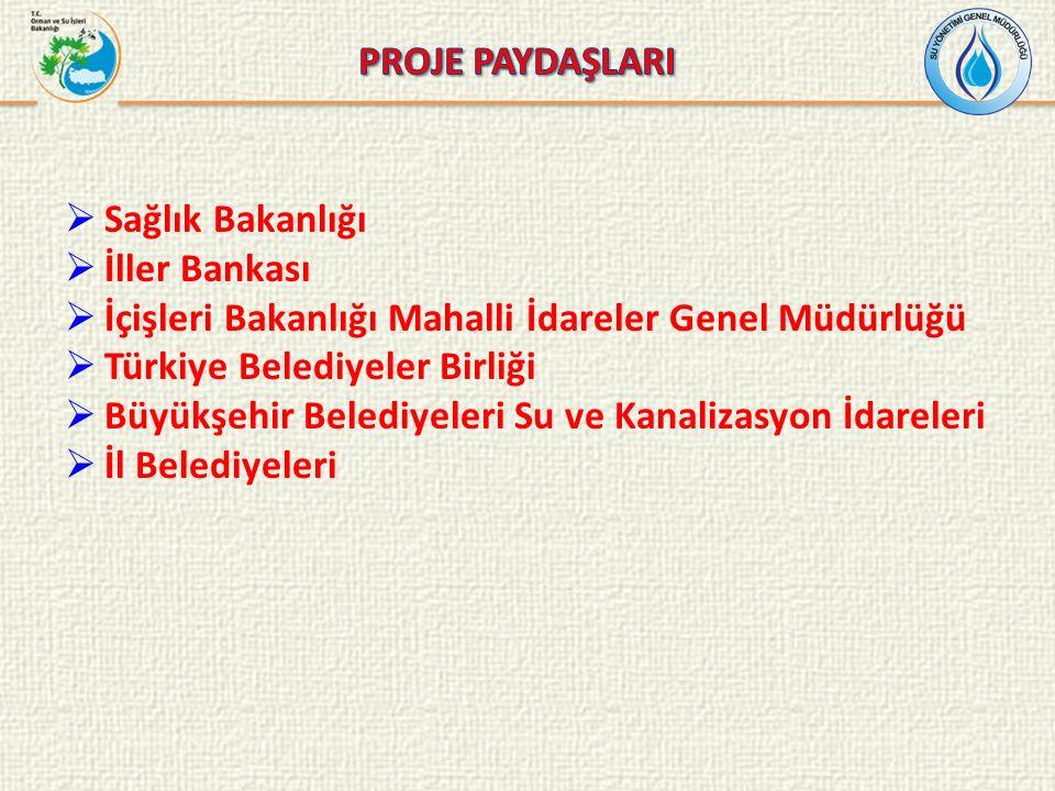  Sağlık Bakanlığı  İller Bankası  İçişleri Bakanlığı Mahalli İdareler Genel Müdürlüğü  Türkiye Belediyeler Birliği  Büyükşehir Belediyeleri Su ve Kanalizasyon İdareleri  İl Belediyeleri
