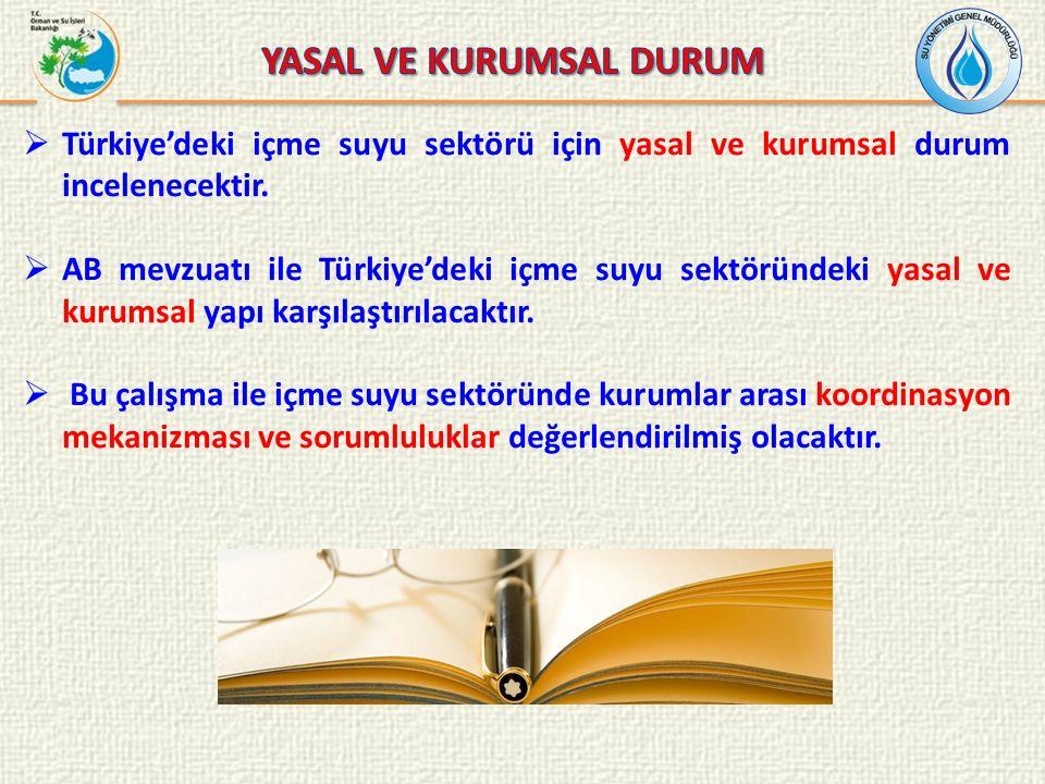  Türkiye'deki içme suyu sektörü için yasal ve kurumsal durum incelenecektir.