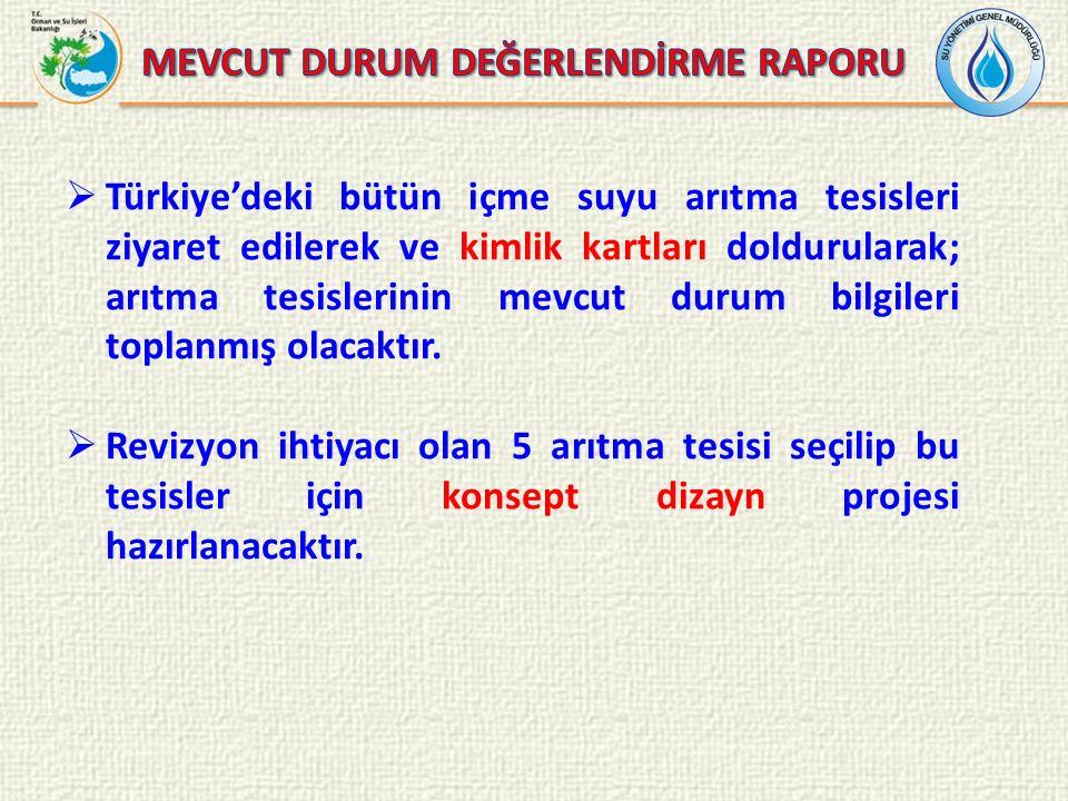  Türkiye'deki bütün içme suyu arıtma tesisleri ziyaret edilerek ve kimlik kartları doldurularak; arıtma tesislerinin mevcut durum bilgileri toplanmış olacaktır.