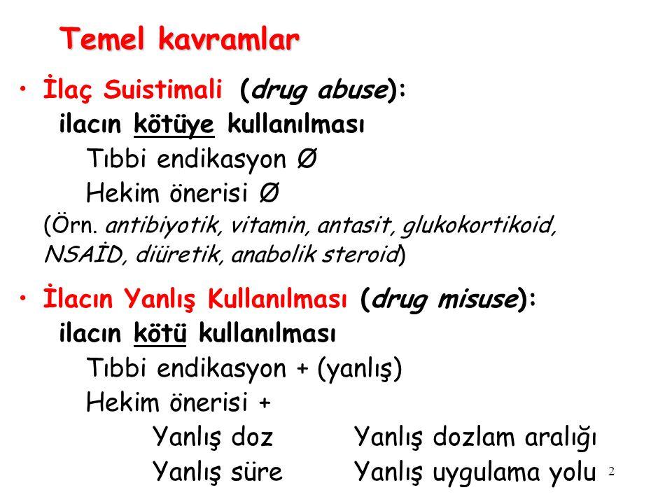 2 Temel kavramlar İlaç Suistimali (drug abuse): ilacın kötüye kullanılması Tıbbi endikasyon Ø Hekim önerisi Ø (Örn. antibiyotik, vitamin, antasit, glu