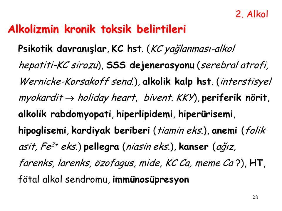28 Alkolizmin kronik toksik belirtileri Psikotik davranışlar, KC hst. (KC yağlanması-alkol hepatiti-KC sirozu), SSS dejenerasyonu (serebral atrofi, We