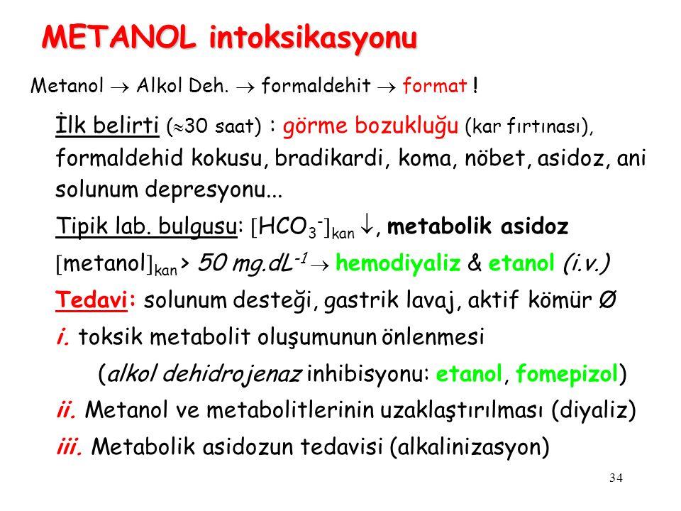 34 METANOL intoksikasyonu Metanol  Alkol Deh.  formaldehit  format ! İlk belirti (  30 saat) : görme bozukluğu (kar fırtınası), formaldehid kokusu