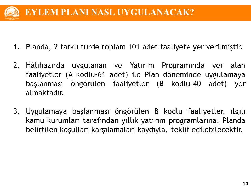 EYLEM PLANI NASL UYGULANACAK? 13 1.Planda, 2 farklı türde toplam 101 adet faaliyete yer verilmiştir. 2.Hâlihazırda uygulanan ve Yatırım Programında ye