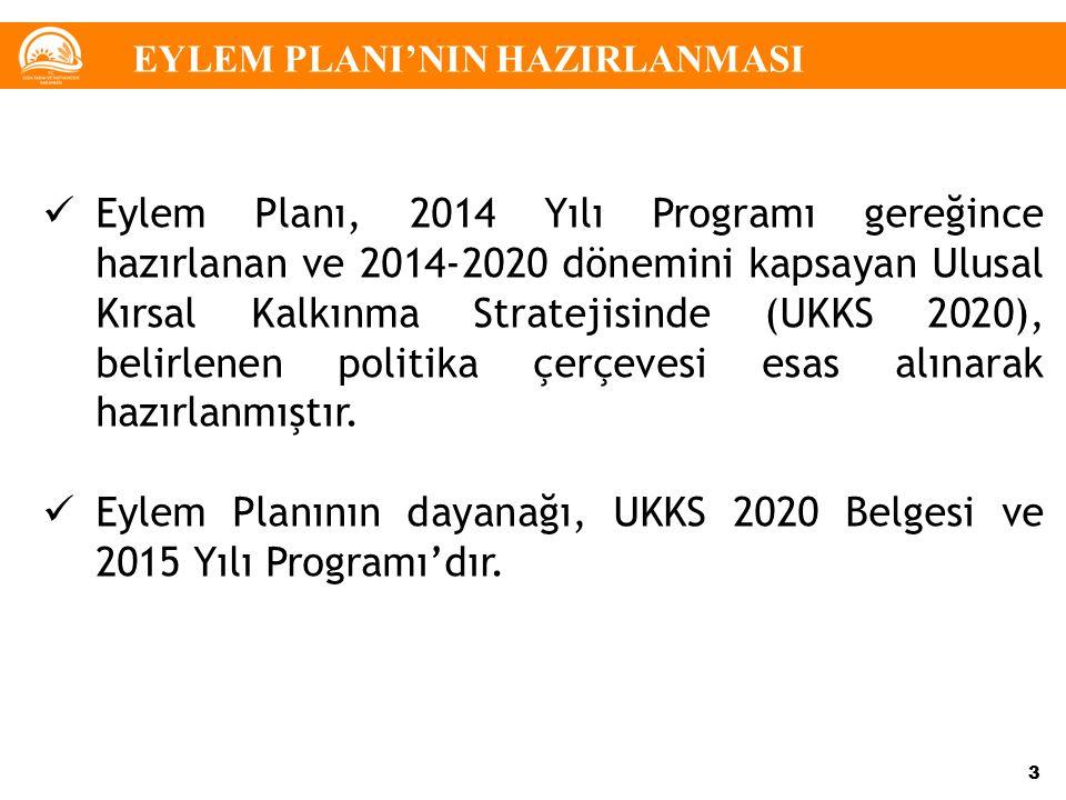 3 EYLEM PLANI'NIN HAZIRLANMASI Eylem Planı, 2014 Yılı Programı gereğince hazırlanan ve 2014-2020 dönemini kapsayan Ulusal Kırsal Kalkınma Stratejisind