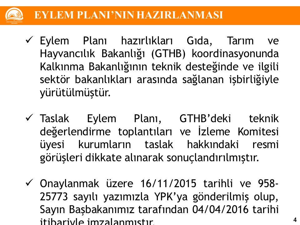 4 EYLEM PLANI'NIN HAZIRLANMASI Eylem Planı hazırlıkları Gıda, Tarım ve Hayvancılık Bakanlığı (GTHB) koordinasyonunda Kalkınma Bakanlığının teknik dest