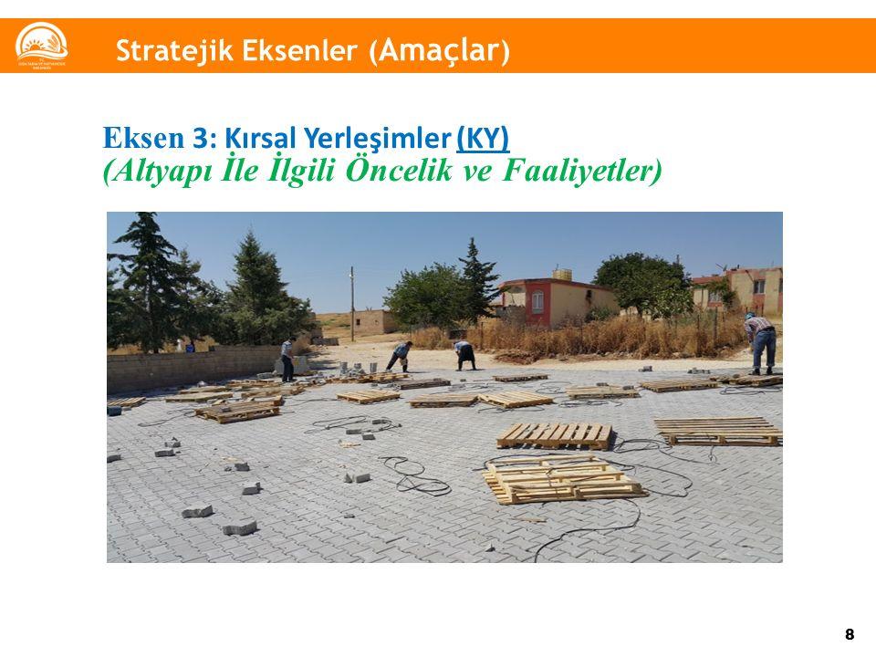 8 Stratejik Eksenler ( Amaçlar ) Eksen 3: Kırsal Yerleşimler (KY) (Altyapı İle İlgili Öncelik ve Faaliyetler)