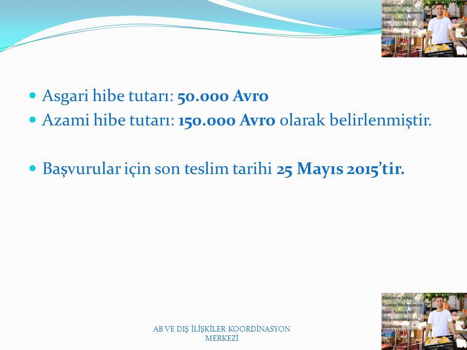 Asgari hibe tutarı: 50.000 Avro Azami hibe tutarı: 150.000 Avro olarak belirlenmiştir.