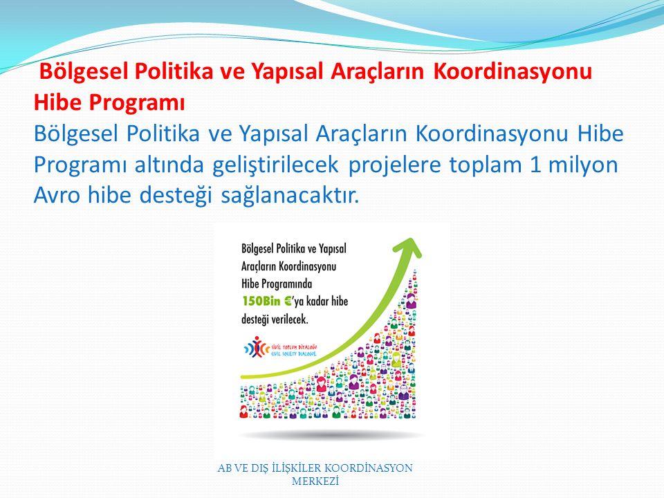 Bölgesel Politika ve Yapısal Araçların Koordinasyonu Hibe Programı Bölgesel Politika ve Yapısal Araçların Koordinasyonu Hibe Programı altında geliştirilecek projelere toplam 1 milyon Avro hibe desteği sağlanacaktır.