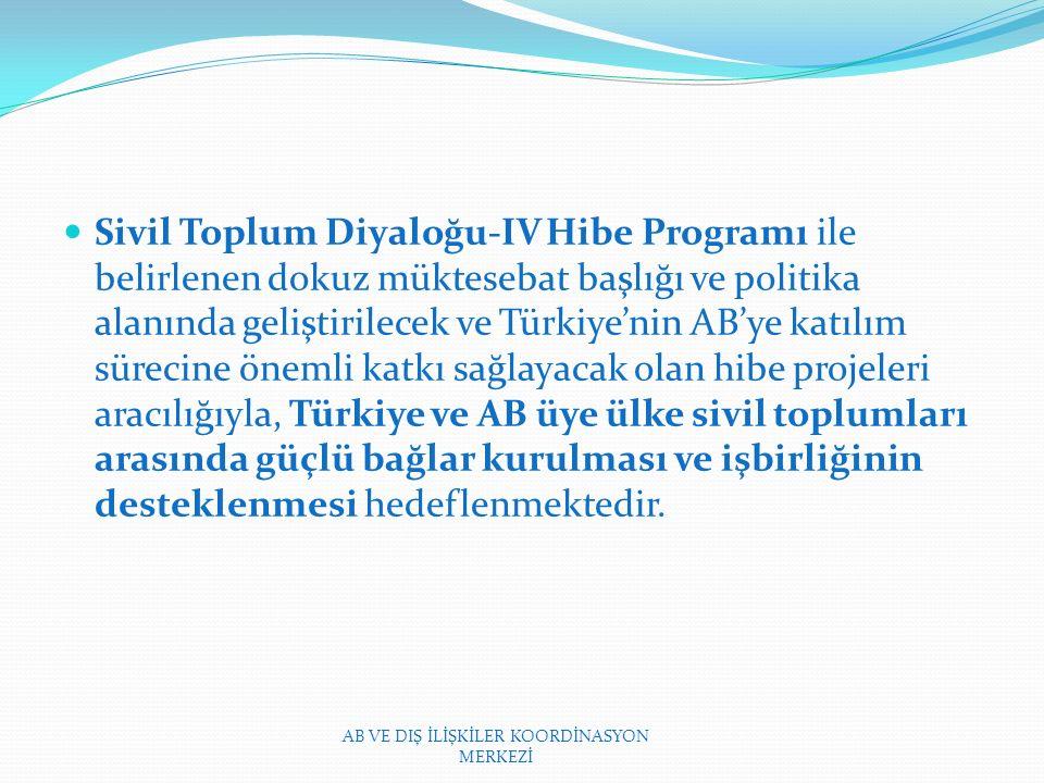 Sivil Toplum Diyaloğu-IV Hibe Programı ile belirlenen dokuz müktesebat başlığı ve politika alanında geliştirilecek ve Türkiye'nin AB'ye katılım sürecine önemli katkı sağlayacak olan hibe projeleri aracılığıyla, Türkiye ve AB üye ülke sivil toplumları arasında güçlü bağlar kurulması ve işbirliğinin desteklenmesi hedeflenmektedir.
