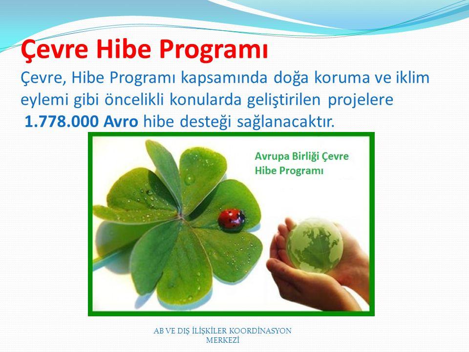 Çevre Hibe Programı Çevre, Hibe Programı kapsamında doğa koruma ve iklim eylemi gibi öncelikli konularda geliştirilen projelere 1.778.000 Avro hibe desteği sağlanacaktır.