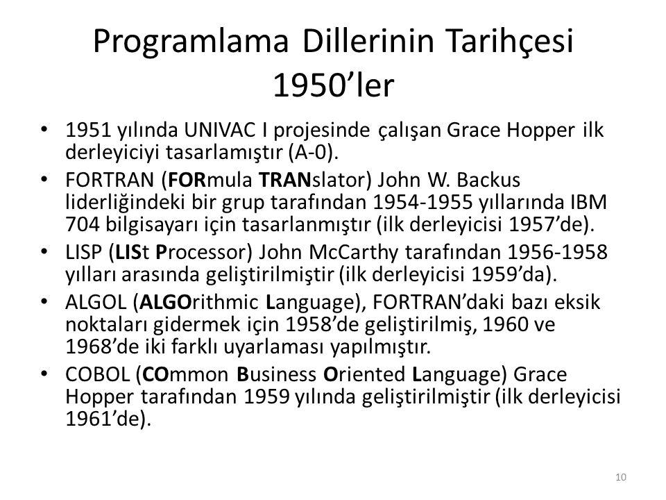 Programlama Dillerinin Tarihçesi 1950'ler 1951 yılında UNIVAC I projesinde çalışan Grace Hopper ilk derleyiciyi tasarlamıştır (A-0). FORTRAN (FORmula