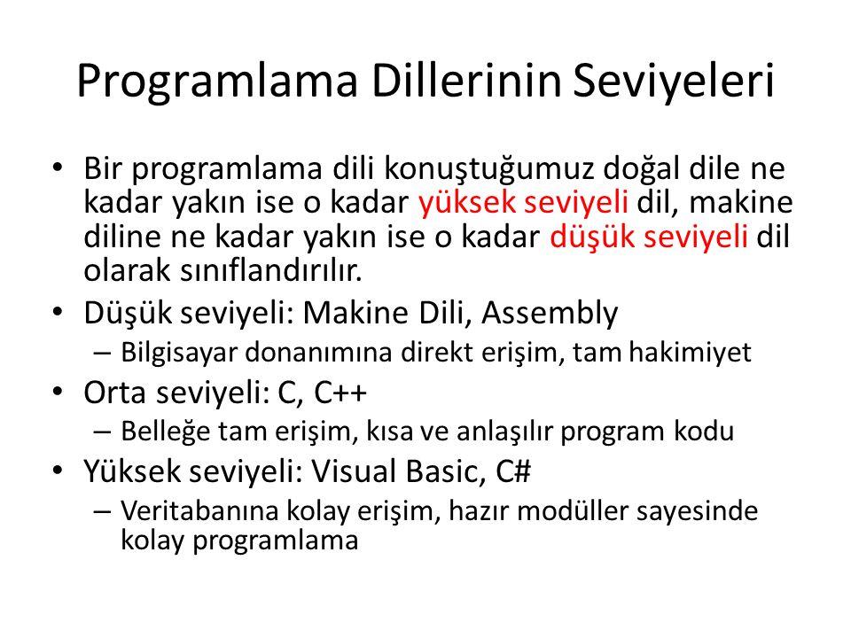 Programlama Dillerinin Seviyeleri Bir programlama dili konuştuğumuz doğal dile ne kadar yakın ise o kadar yüksek seviyeli dil, makine diline ne kadar